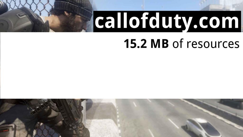 callofduty.com 15.2 MB of resources callofduty....