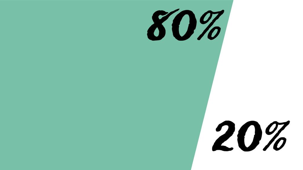 80% 20%