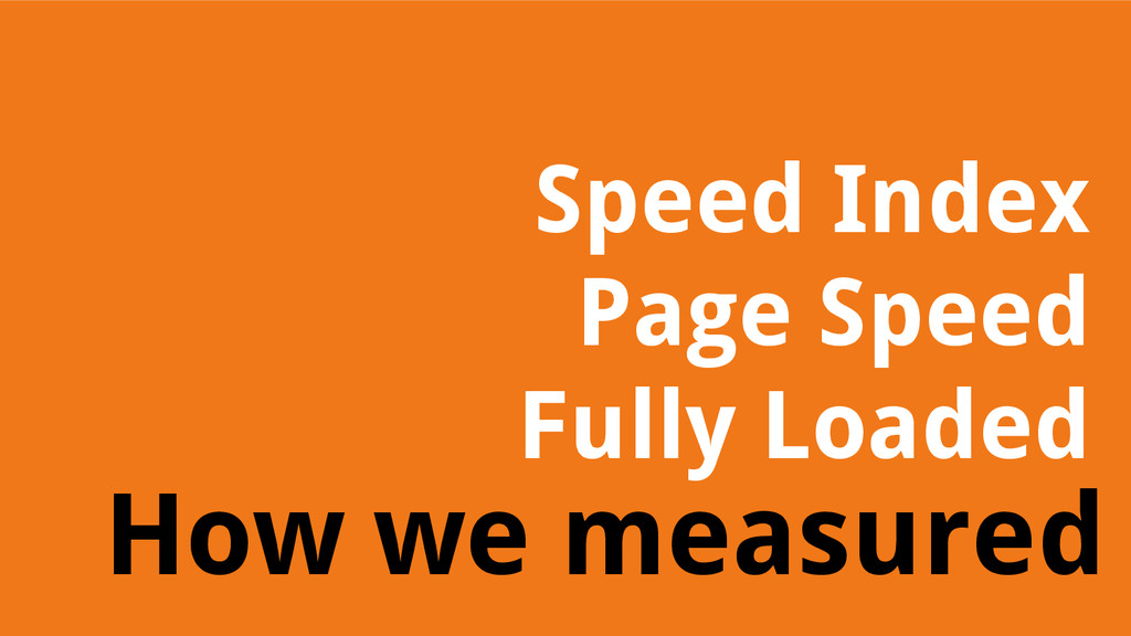 How we measured Speed Index Page Speed Fully Lo...