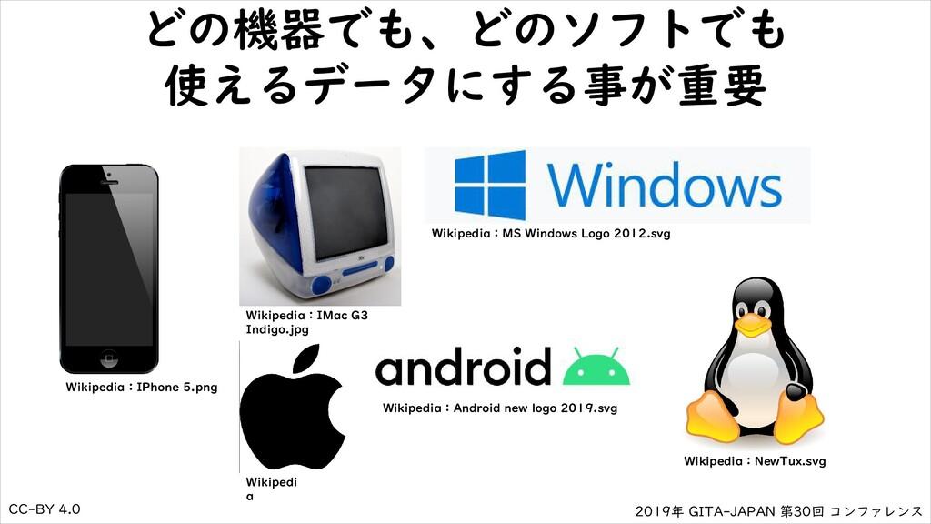 2019年 GITA-JAPAN 第30回 コンファレンス CC-BY 4.0 どの機器でも、...