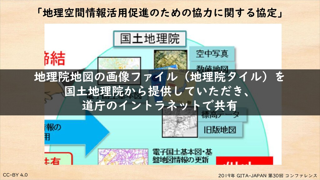 CC-BY 4.0 2019年 GITA-JAPAN 第30回 コンファレンス 「地理空間情報...