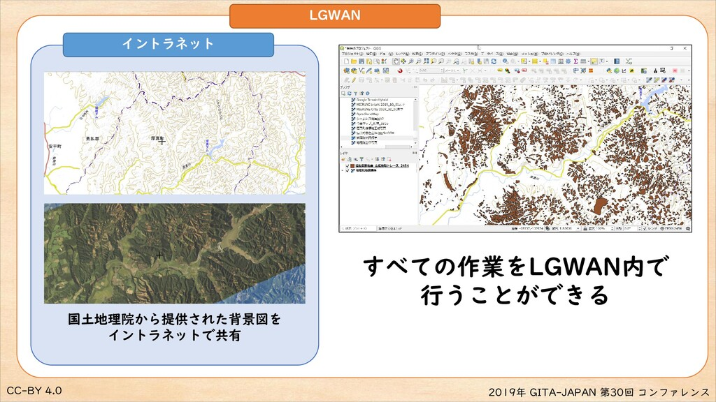 CC-BY 4.0 2019年 GITA-JAPAN 第30回 コンファレンス LGWAN イ...