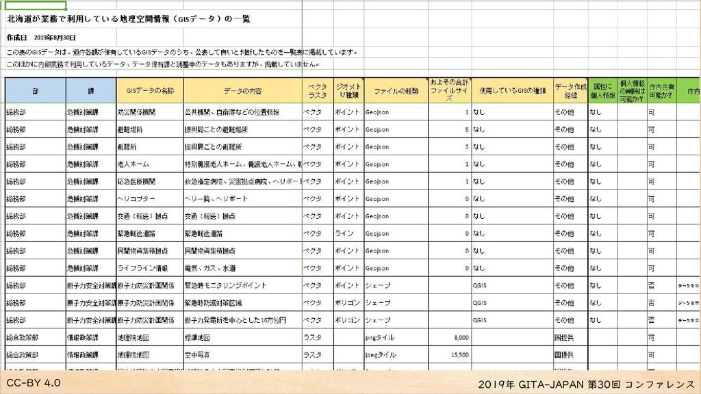 CC-BY 4.0 2019年 GITA-JAPAN 第30回 コンファレンス