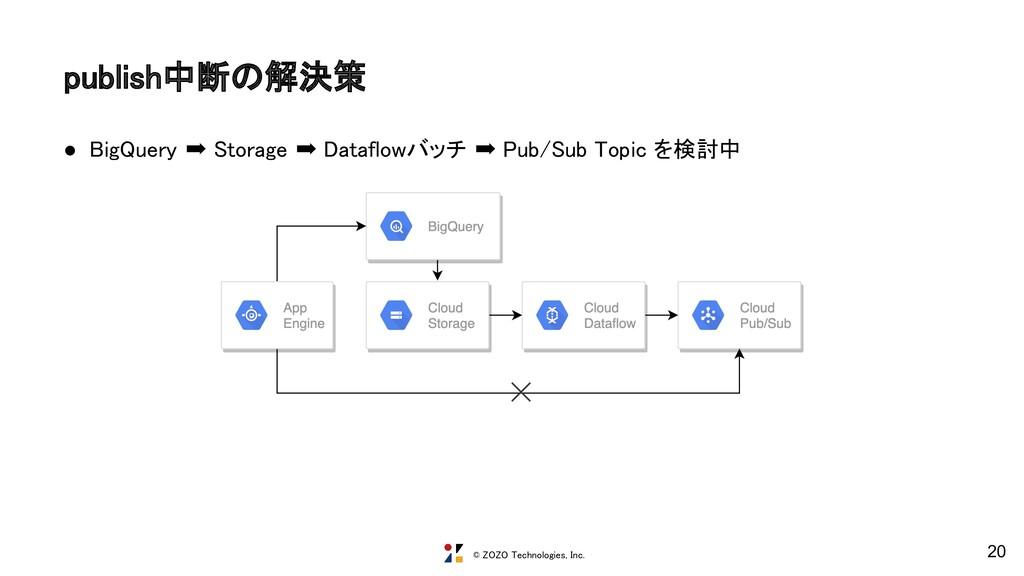 © ZOZO Technologies, Inc. publish中断の解決策 ● BigQ...