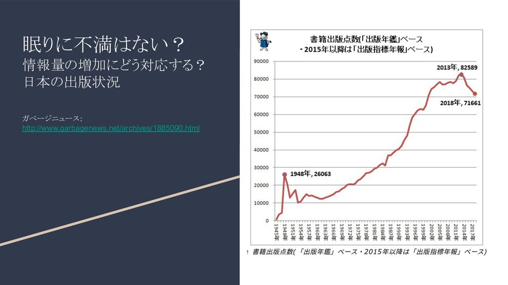 眠りに不満はない? 情報量の増加にどう対応する? 日本の出版状況 ガベージニュース: http...