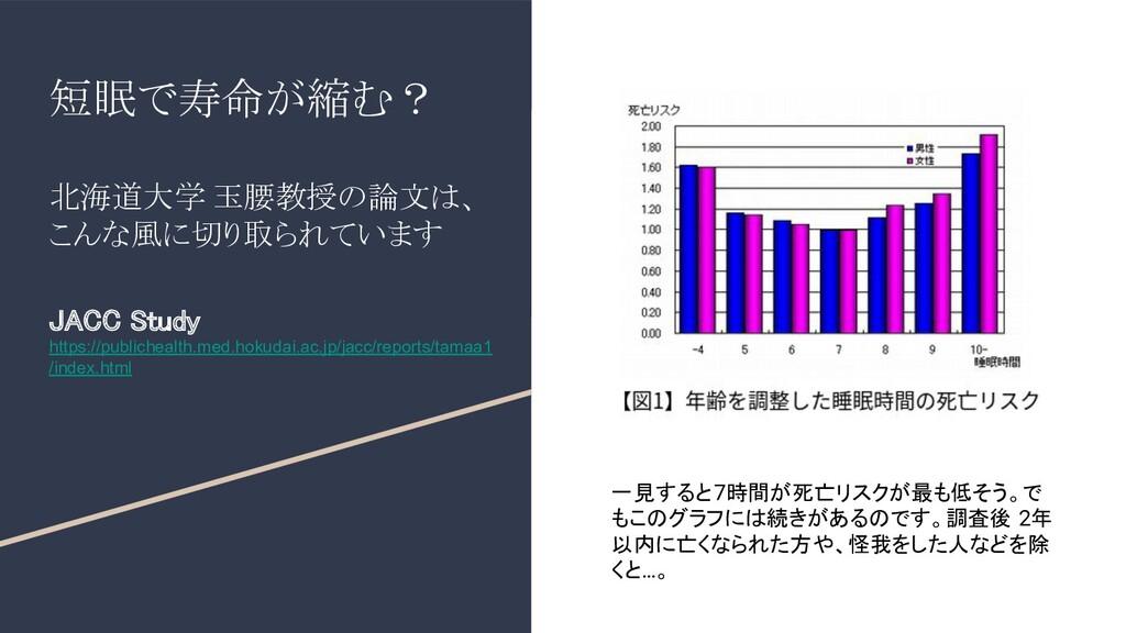 短眠で寿命が縮む? 北海道大学 玉腰教授の論文は、 こんな風に切り取られています JACC S...