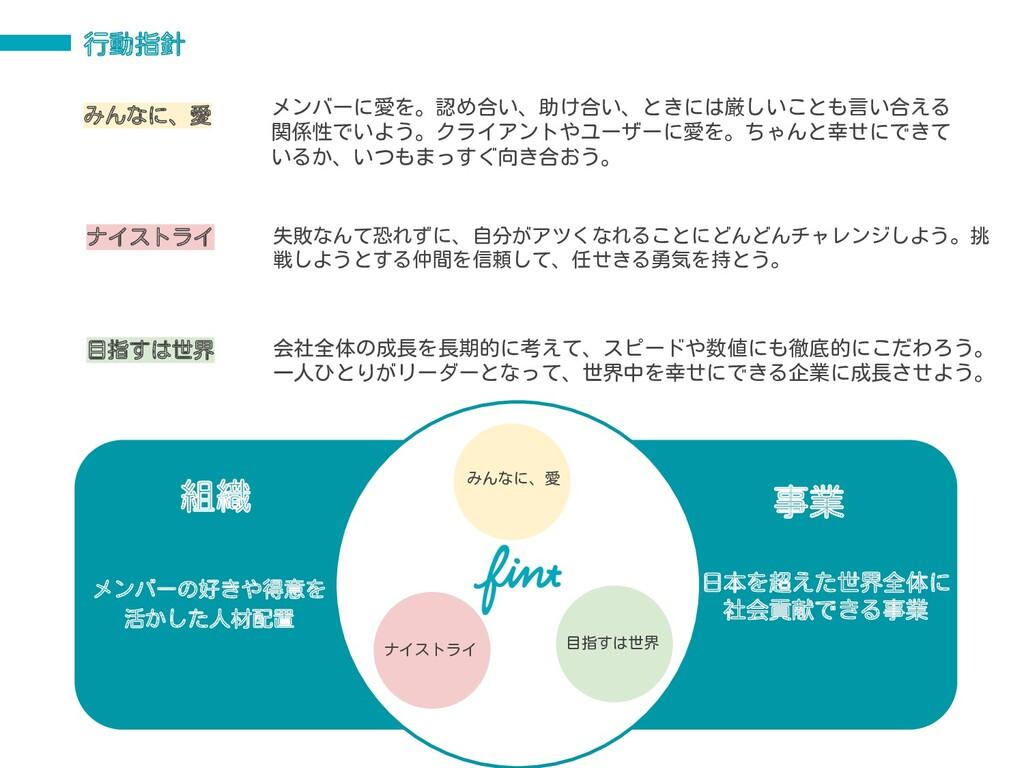 みんなに、愛 ナイストライ 目指すは世界 事業 組織 日本を超えた世界全体に 社会貢献できる事...