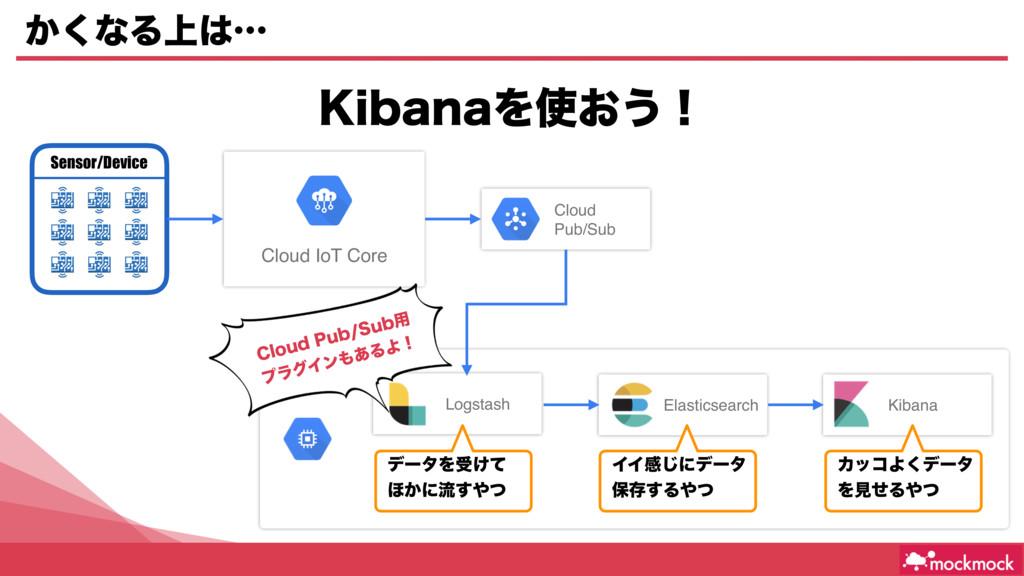͔͘ͳΔ্ʜ ,JCBOBΛ͓͏ʂ Cloud IoT Core Sensor/Devic...