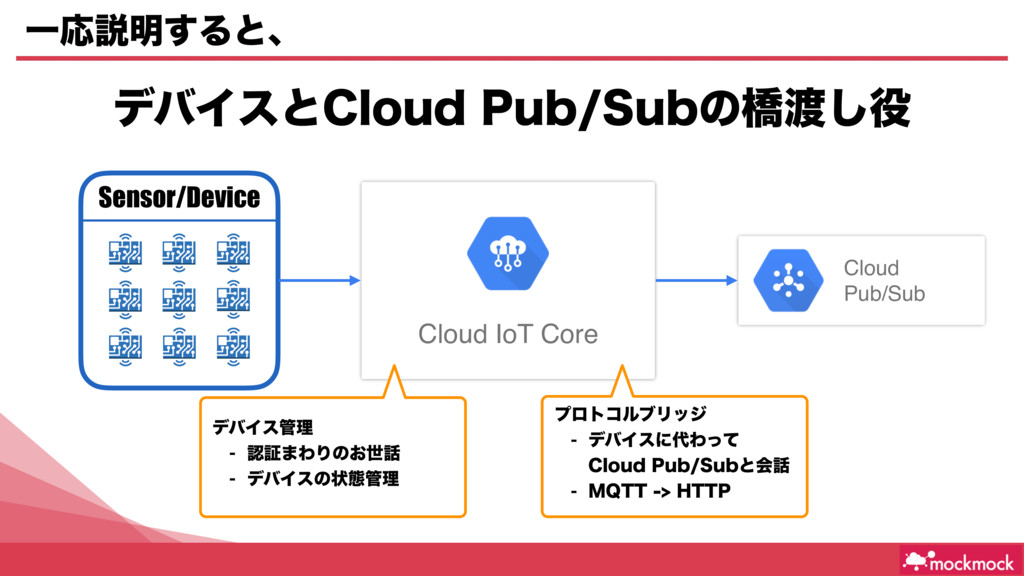 ҰԠઆ໌͢Δͱɺ σόΠεͱ$MPVE1VC4VCͷڮ͠ Cloud IoT Core...