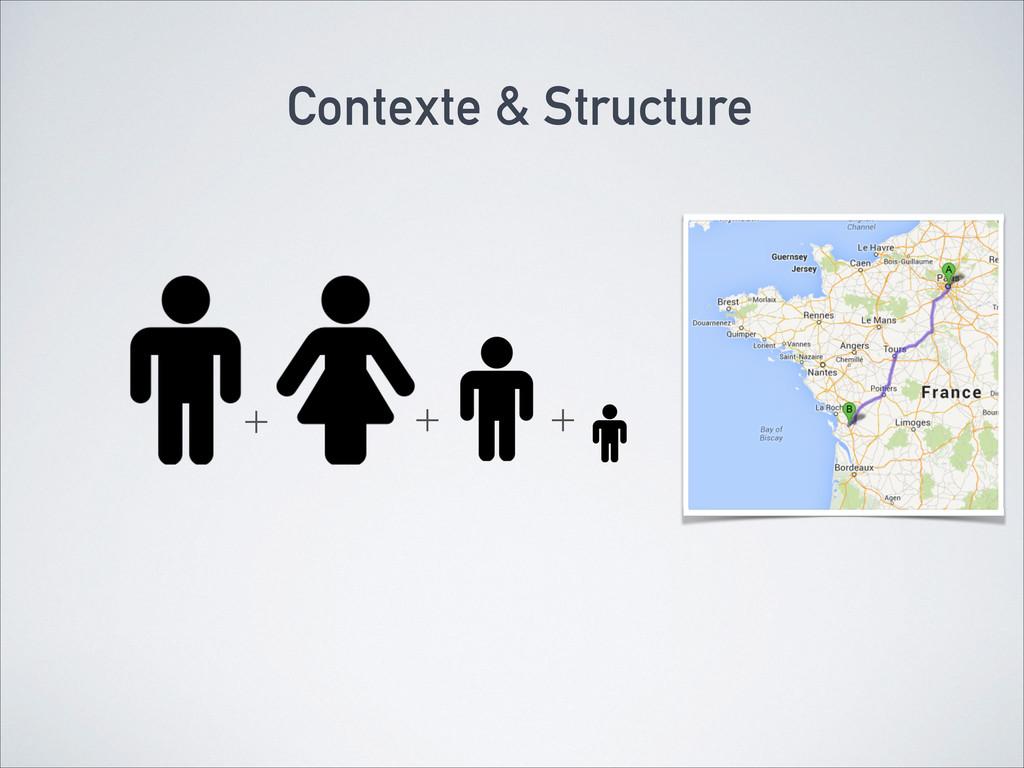 + + + Contexte & Structure