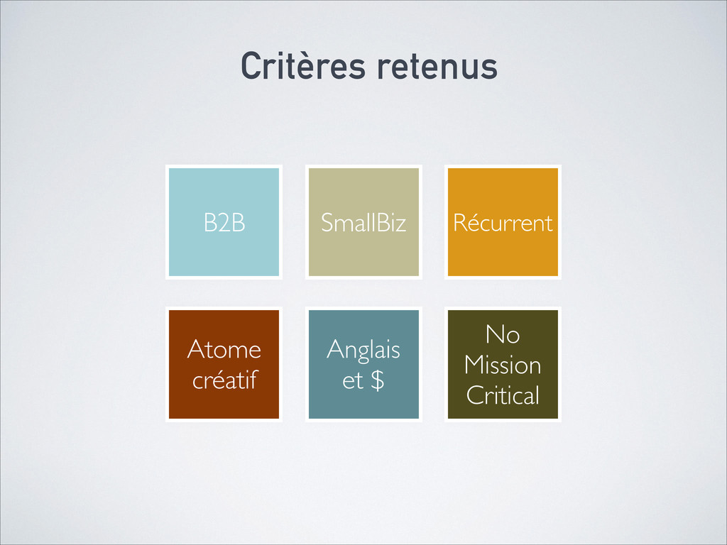 B2B SmallBiz Récurrent Atome créatif Anglais ...