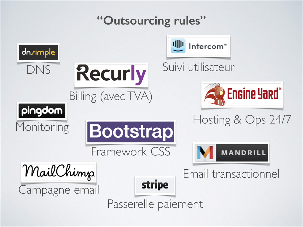 """Outsourcing rules"" Billing (avec TVA) Hosting ..."