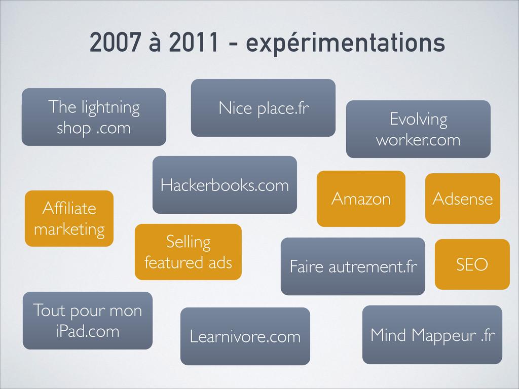 Affiliate marketing Adsense Amazon Tout pour mon...