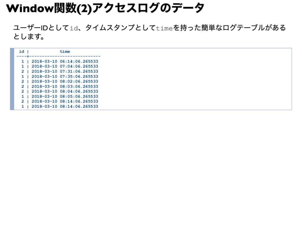 Window 関数(2) アクセスログのデータ ユーザーIDとしてid 、タイムスタンプとして...
