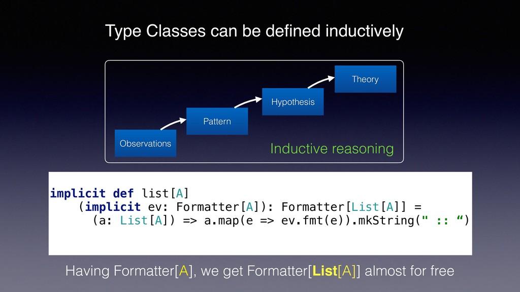 implicit def list[A] (implicit ev: Formatter[A]...