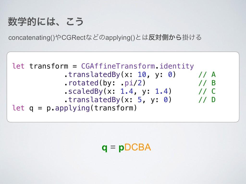 ֶతʹɺ͜͏ concatenating()CGRectͳͲͷapplying()ͱ...