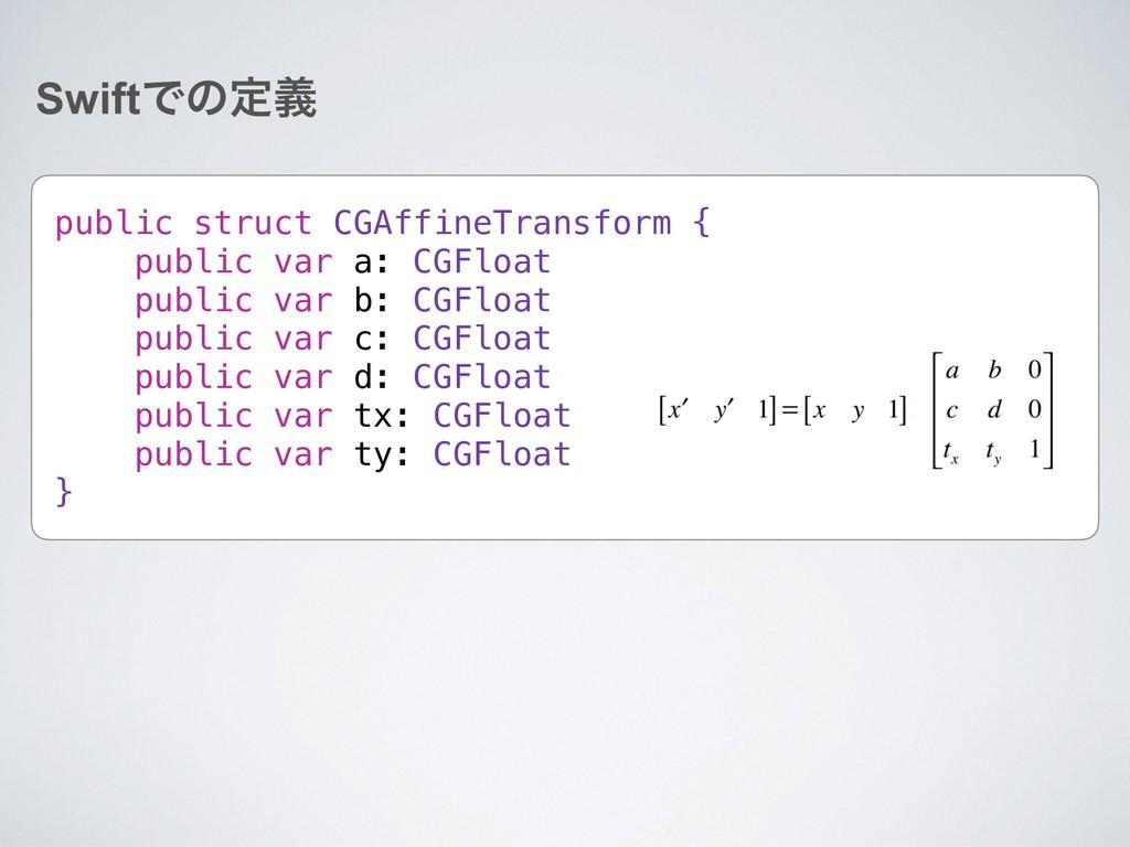 SwiftͰͷఆٛ public struct CGAffineTransform { pub...