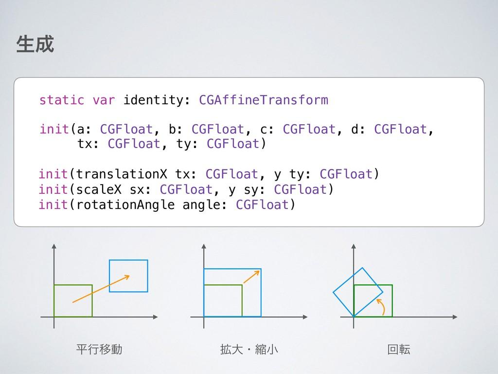 ੜ static var identity: CGAffineTransform init(...