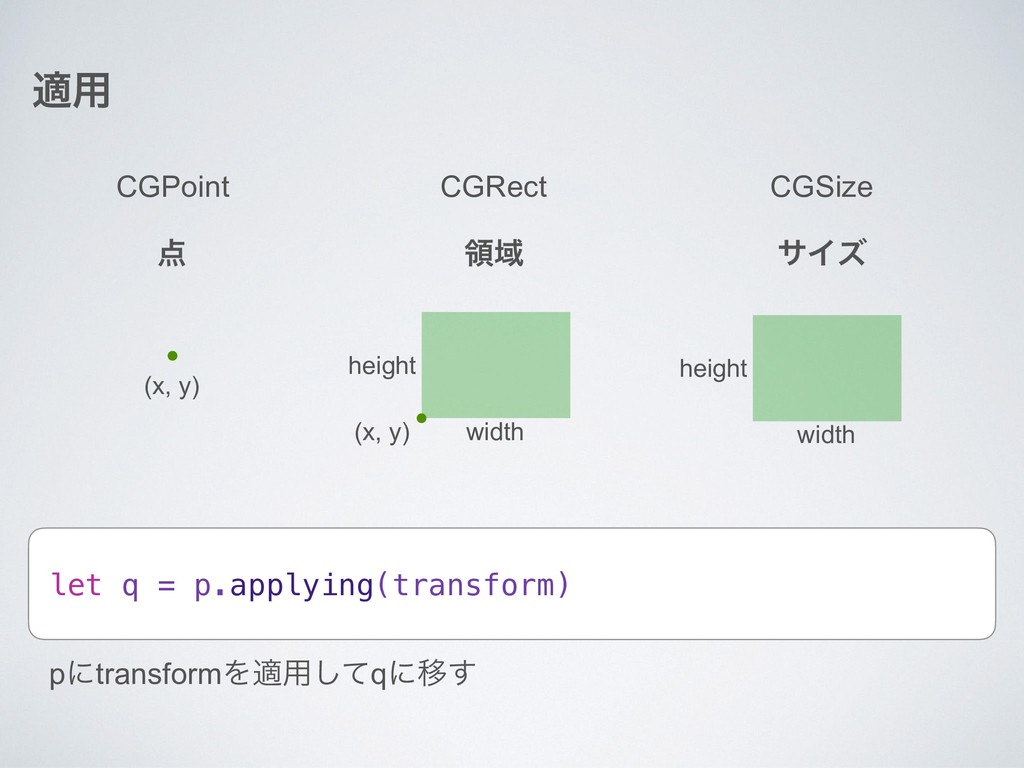 ద༻ let q = p.applying(transform) CGPoint   C...