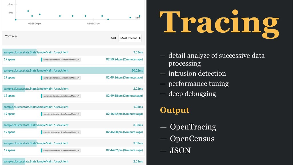 Tracing — detail analyze of successive data pro...