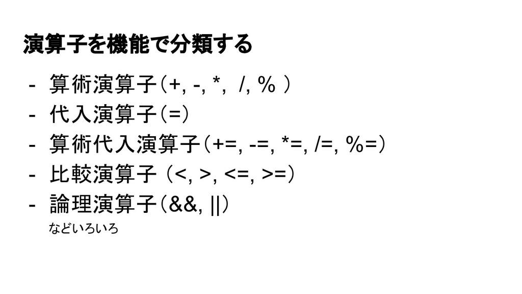演算子を機能で分類する - 算術演算子(+, -, *, /, % ) - 代入演算子(=) ...