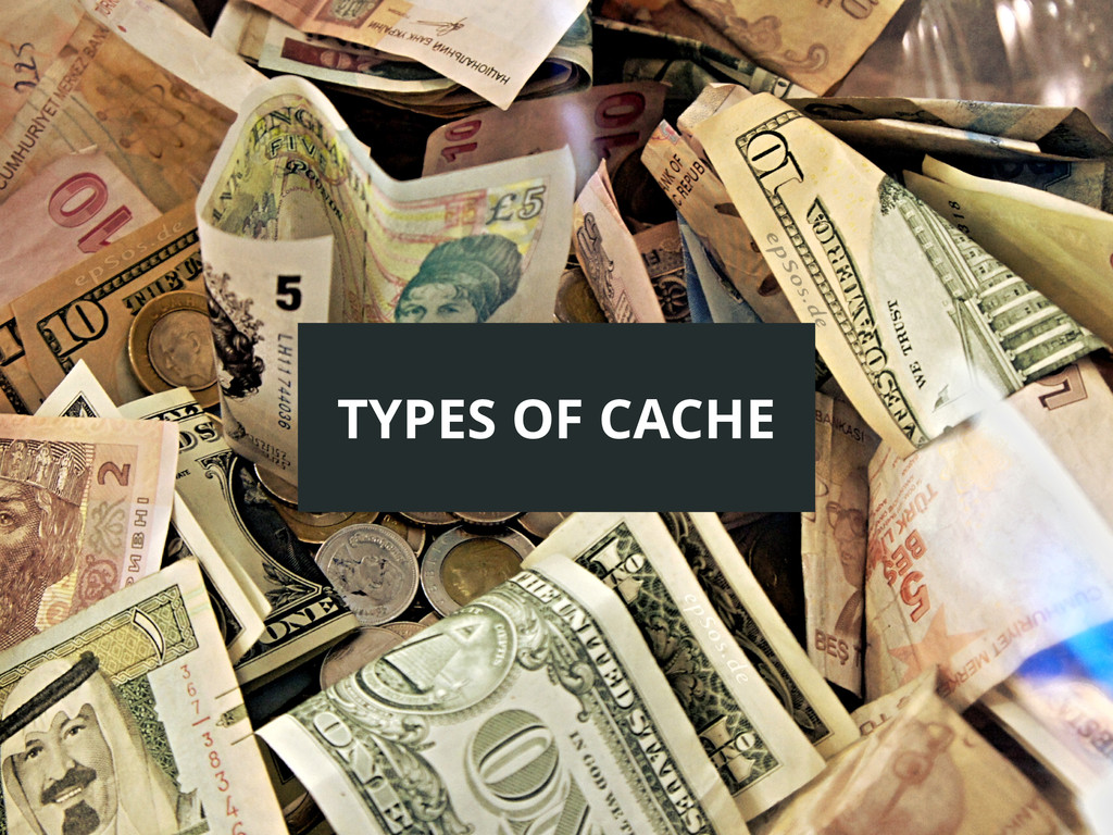 TYPES OF CACHE