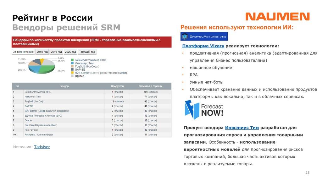 23 Рейтинг в России Вендоры решений SRM Решения...