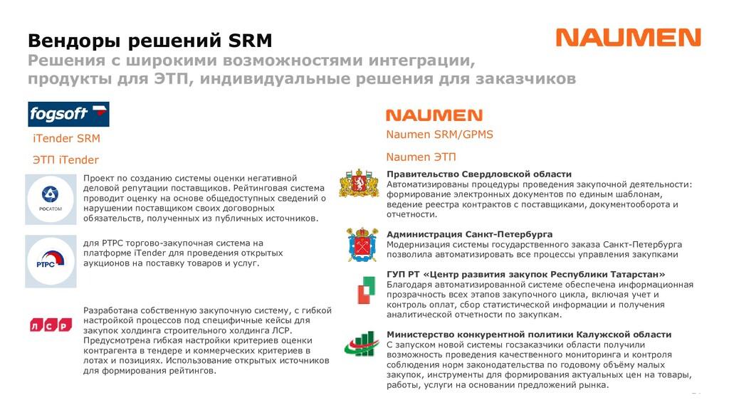 24 Вендоры решений SRM Решения с широкими возмо...