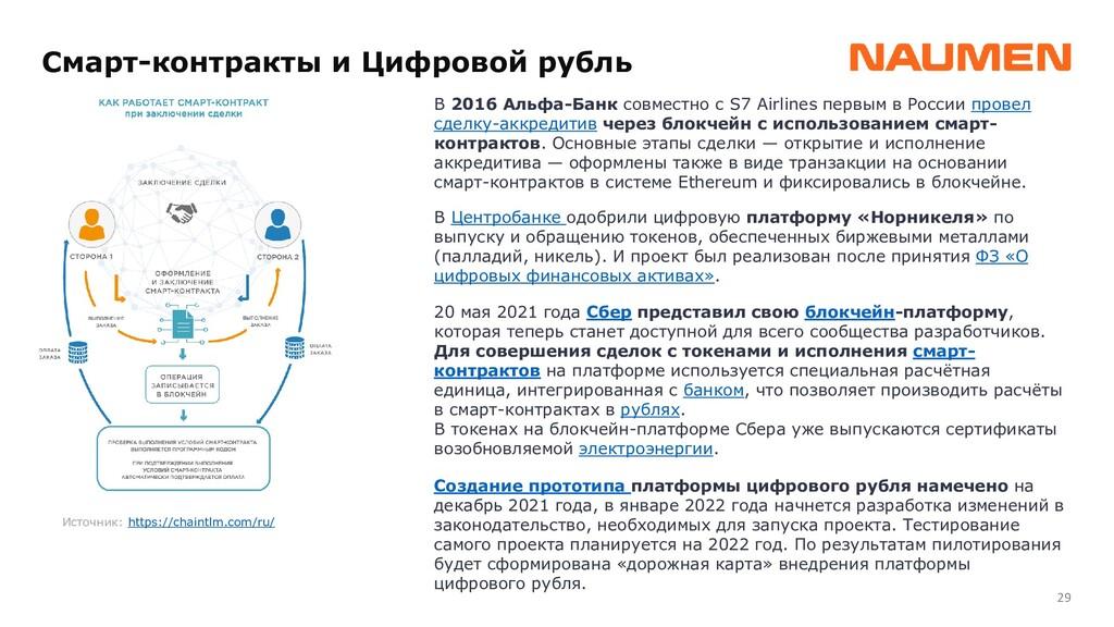 29 Смарт-контракты и Цифровой рубль Источник: h...