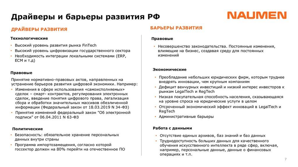 7 Драйверы и барьеры развития РФ ДРАЙВЕРЫ РАЗВИ...