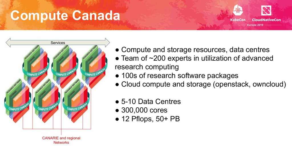 Compute Canada ● Compute and storage resources,...