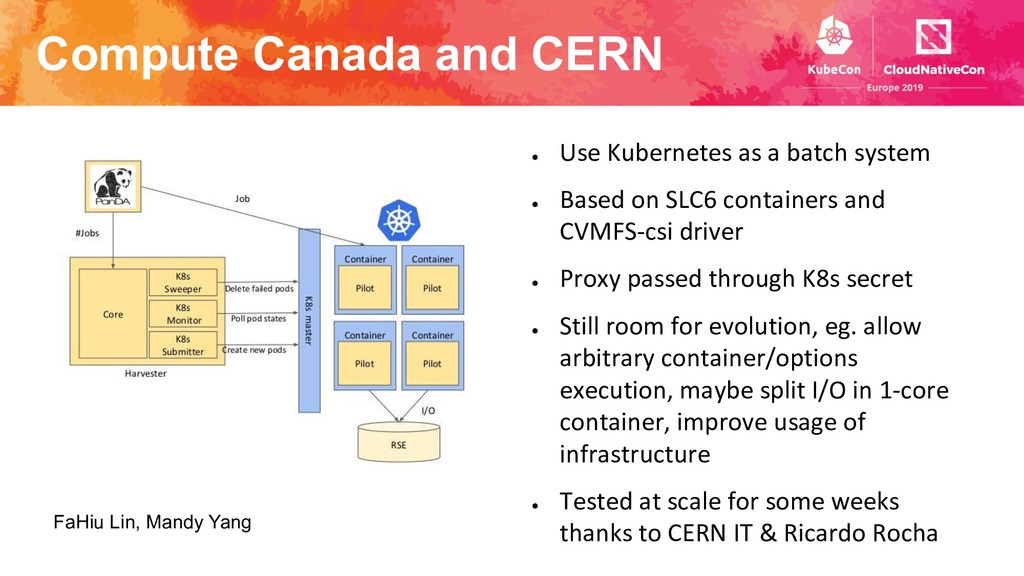 Compute Canada and CERN ● Use Kubernetes as a b...