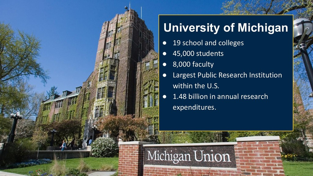 University of Michigan ● 19 school and colleges...