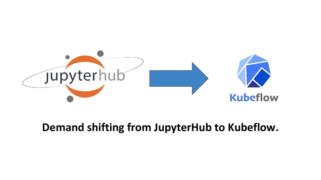 Demand shifting from JupyterHub to Kubeflow.