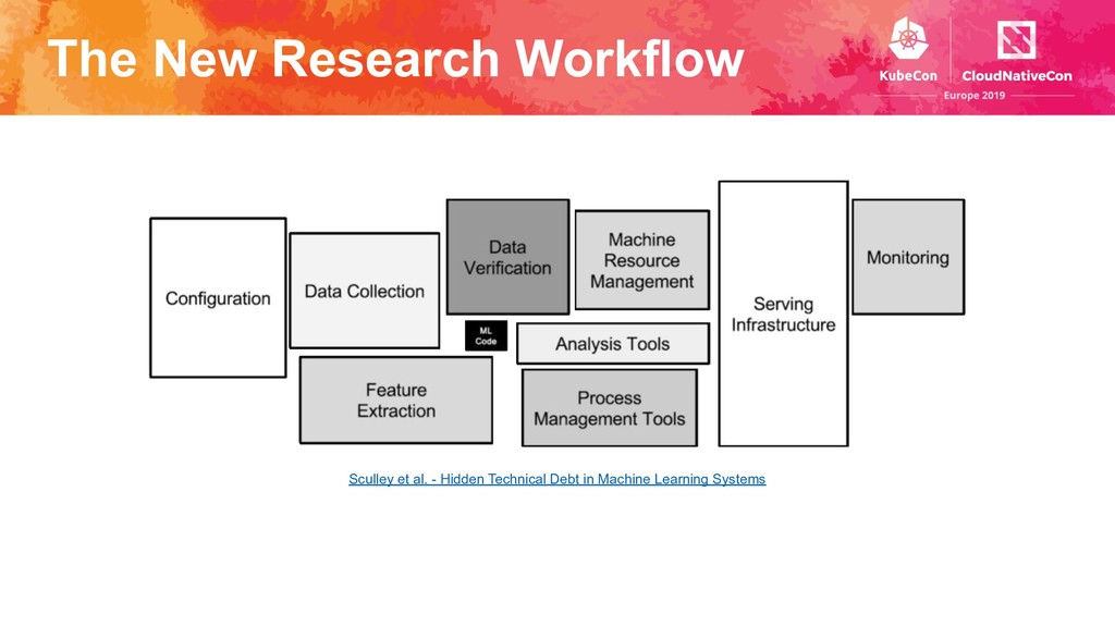 The New Research Workflow Sculley et al. - Hidd...