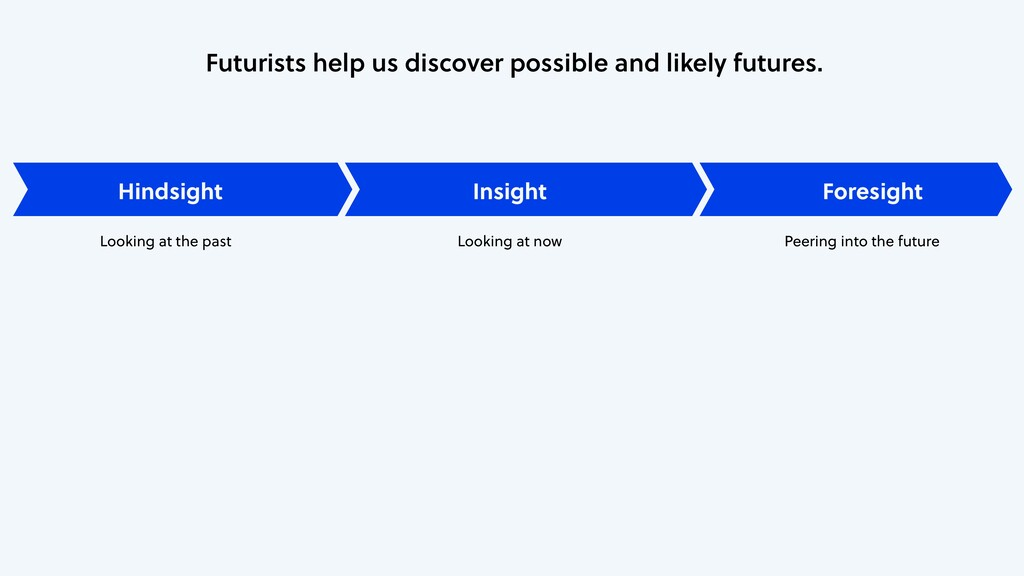 Futurists help us discover possible and likely ...