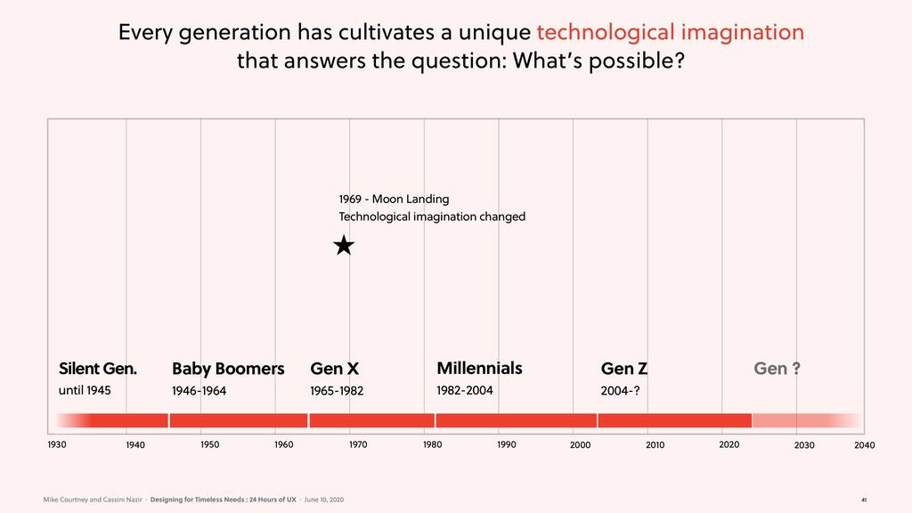 Every generation has cultivates a unique techno...