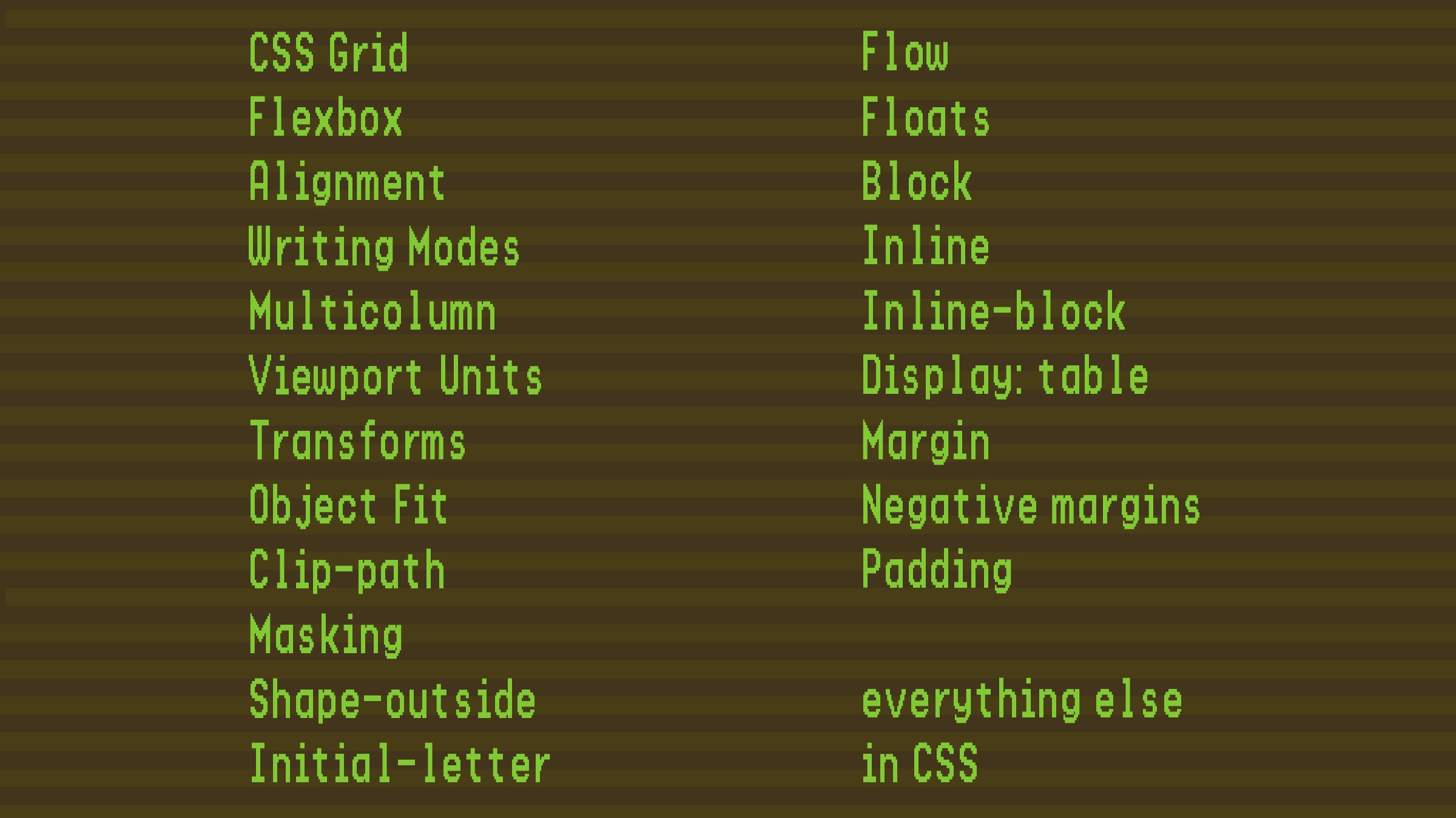 CSS Grid Flexbox Alignment Writing Modes Multic...