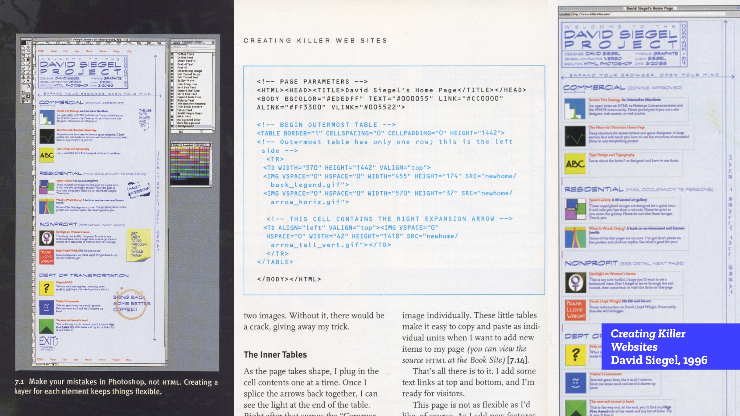 Creating Killer Websites David Siegel, 1996