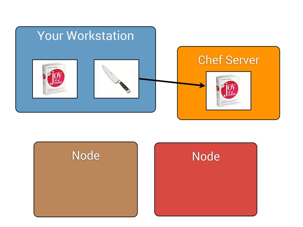 Your Workstation Node Node Chef Server