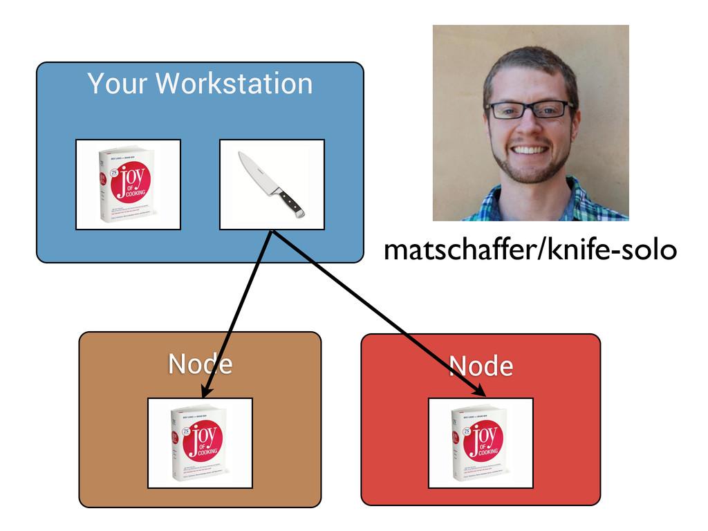 Your Workstation Node Node matschaffer/knife-so...