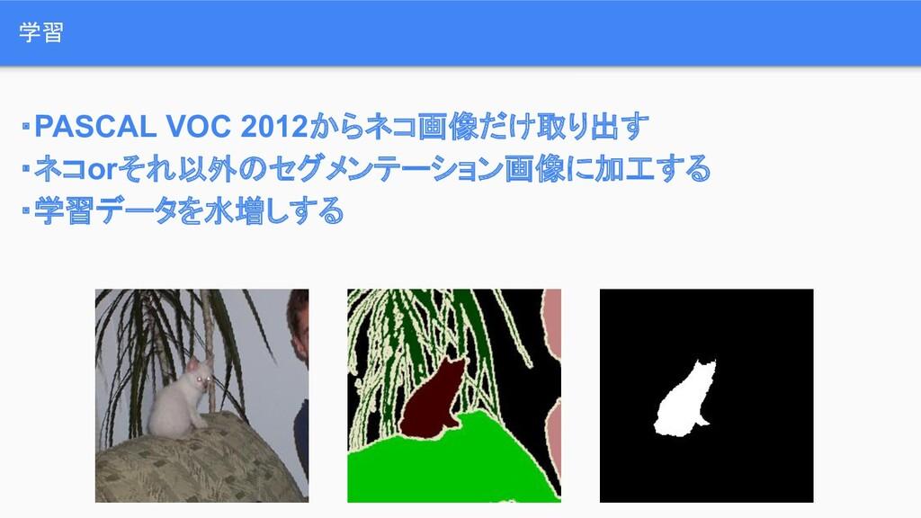 ・PASCAL VOC 2012からネコ画像だけ取り出す ・ネコorそれ以外のセグメンテーショ...
