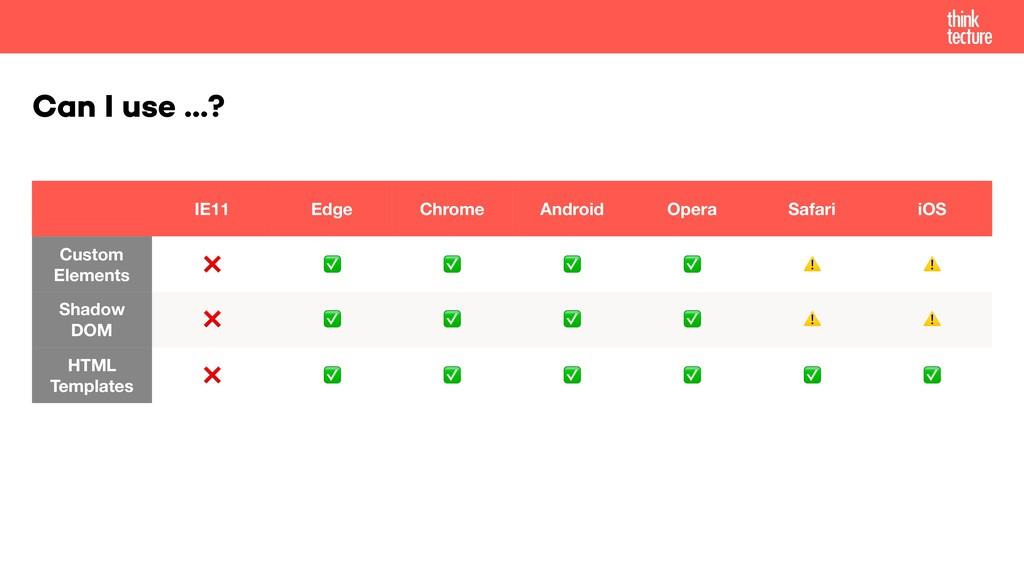 Can I use …? IE11 Edge Chrome Android Opera Saf...