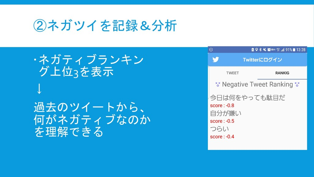 ②ネガツイを記録&分析 ネガティブランキン グ上位3を表示 ↓ 過去のツイートから、 何がネ...