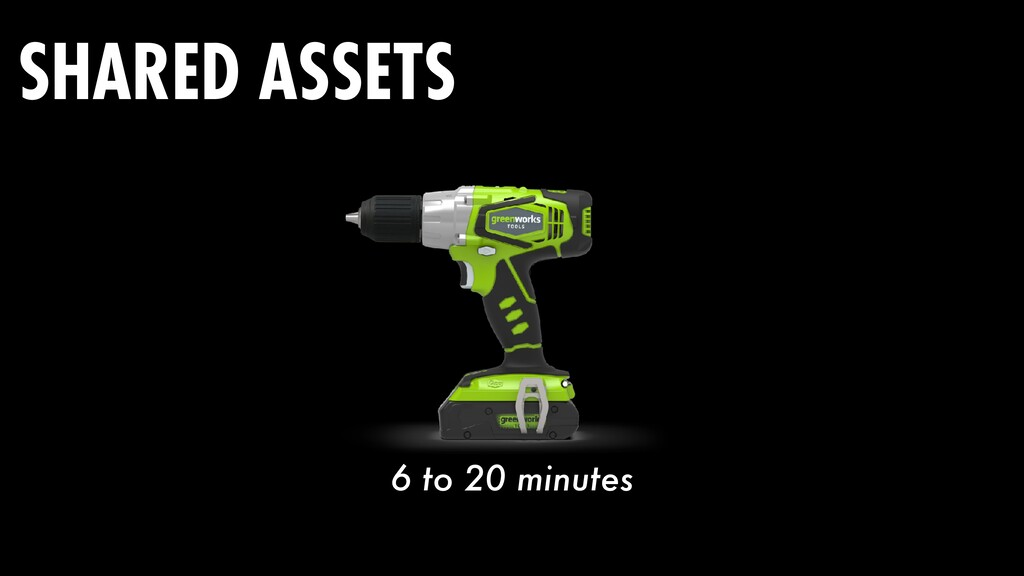 6 to 20 minutes SHARED ASSETS