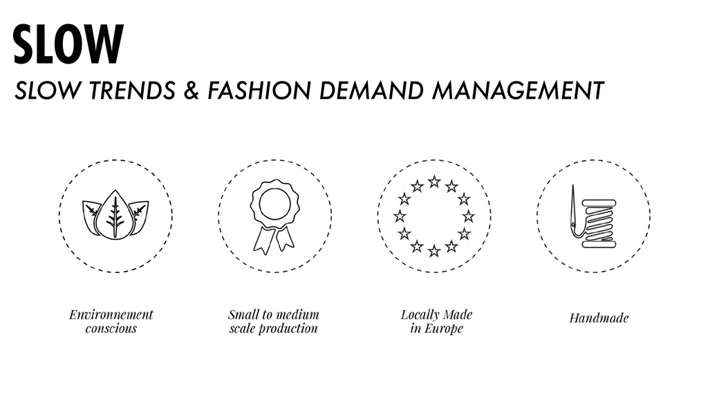 SLOW SLOW TRENDS & FASHION DEMAND MANAGEMENT