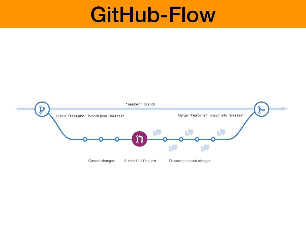GitHub-Flow