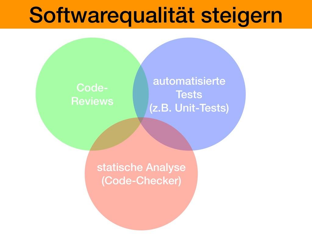 Softwarequalität steigern Code- Reviews automa...