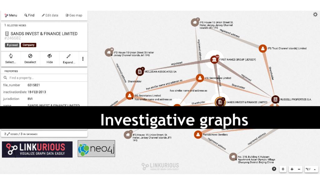 Investigative graphs