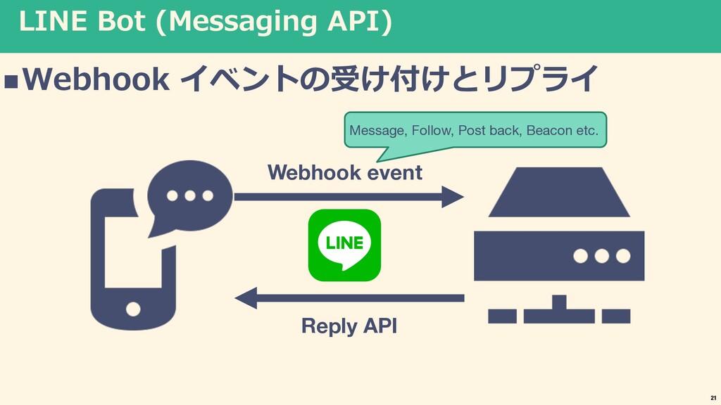LINE Bot (Messaging API) nWebhook イベントの受け付けとリプラ...